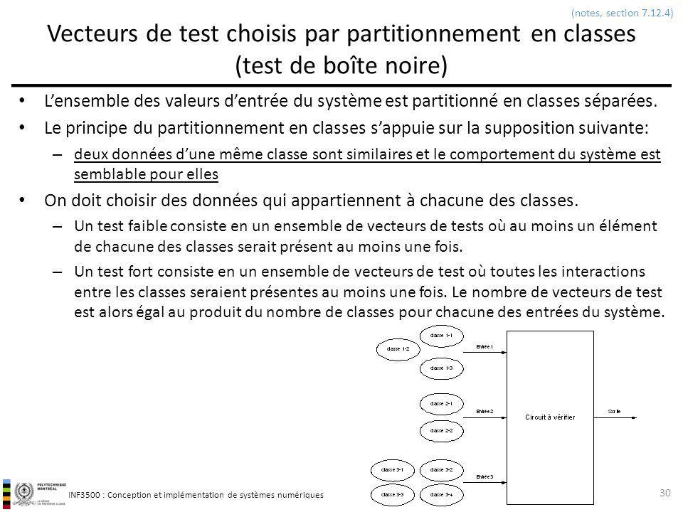 (notes, section 7.12.4) Vecteurs de test choisis par partitionnement en classes (test de boîte noire)