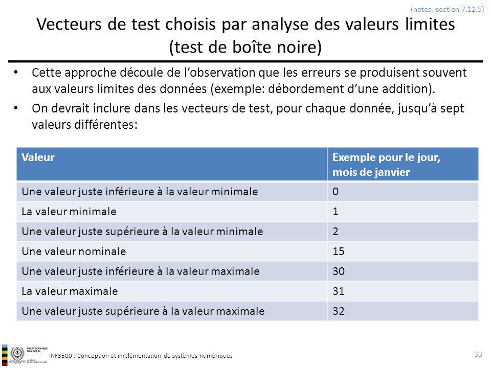 (notes, section 7.12.5) Vecteurs de test choisis par analyse des valeurs limites (test de boîte noire)