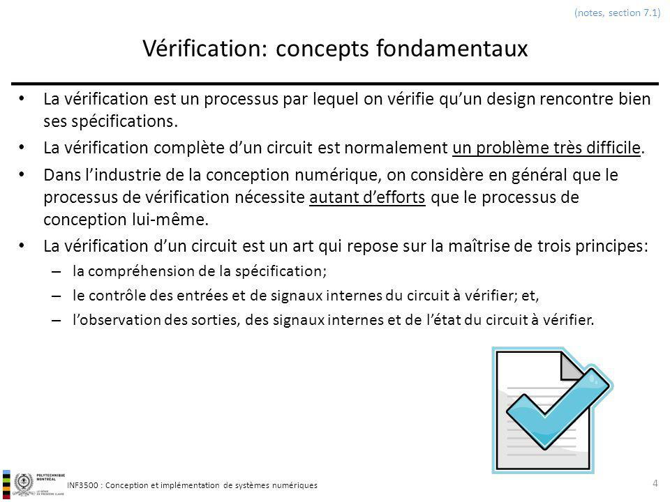 Vérification: concepts fondamentaux