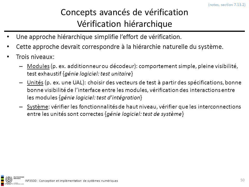 Concepts avancés de vérification Vérification hiérarchique