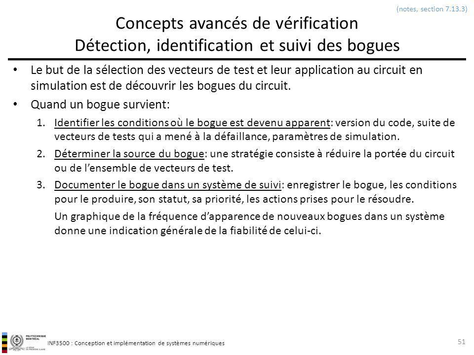 (notes, section 7.13.3) Concepts avancés de vérification Détection, identification et suivi des bogues.