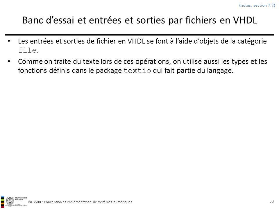 Banc d'essai et entrées et sorties par fichiers en VHDL