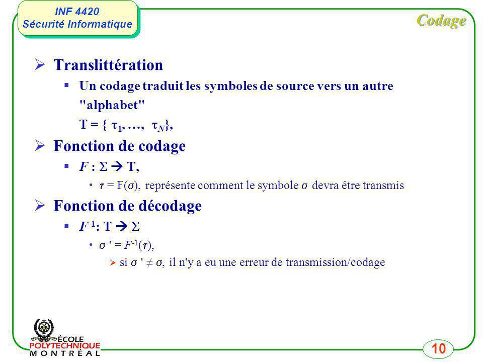 Codage Translittération Fonction de codage Fonction de décodage