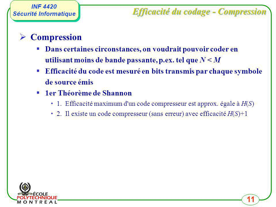 Efficacité du codage - Compression