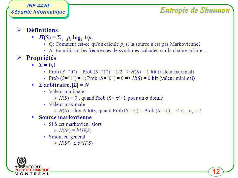 Entropie de Shannon Définitions Propriétés H(S) =  i pi log2 1/pi