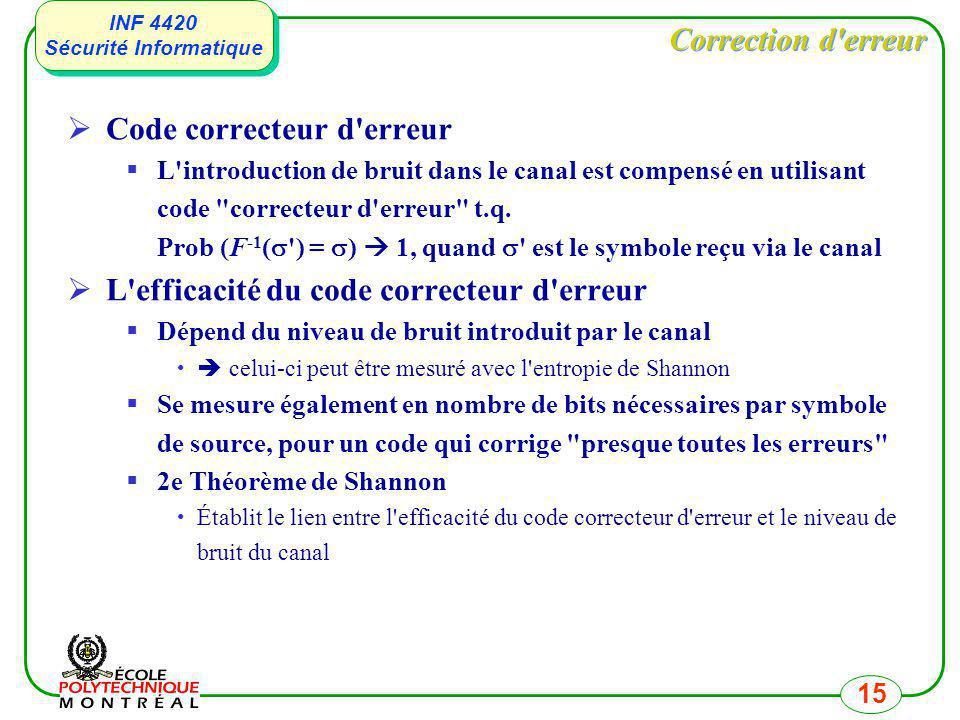 Code correcteur d erreur