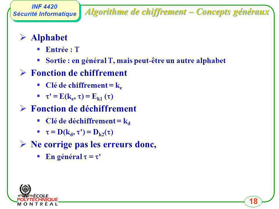 Algorithme de chiffrement – Concepts généraux