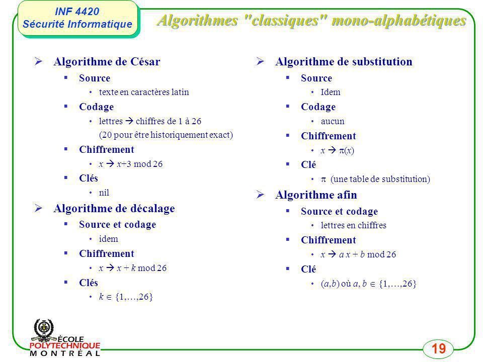 Algorithmes classiques mono-alphabétiques