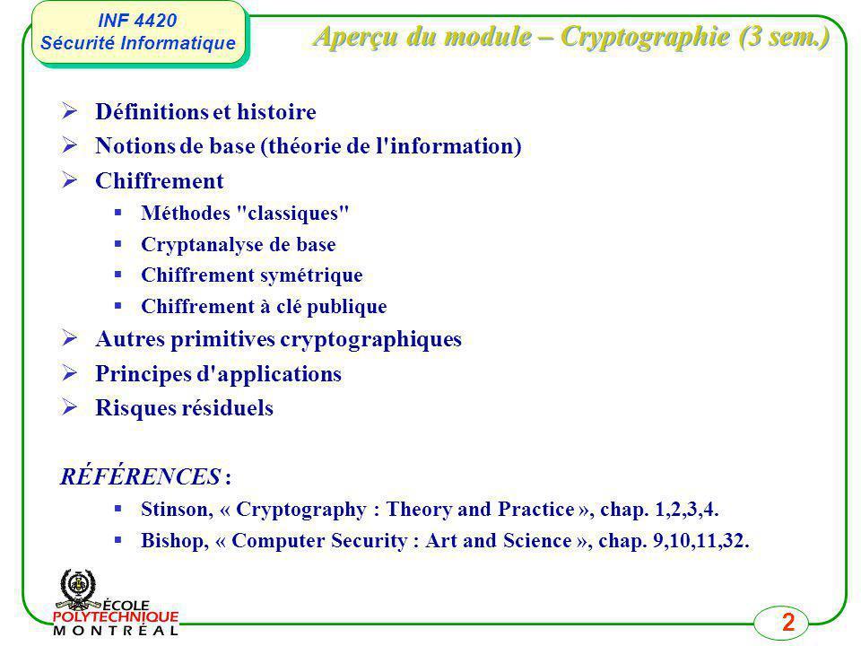 Aperçu du module – Cryptographie (3 sem.)