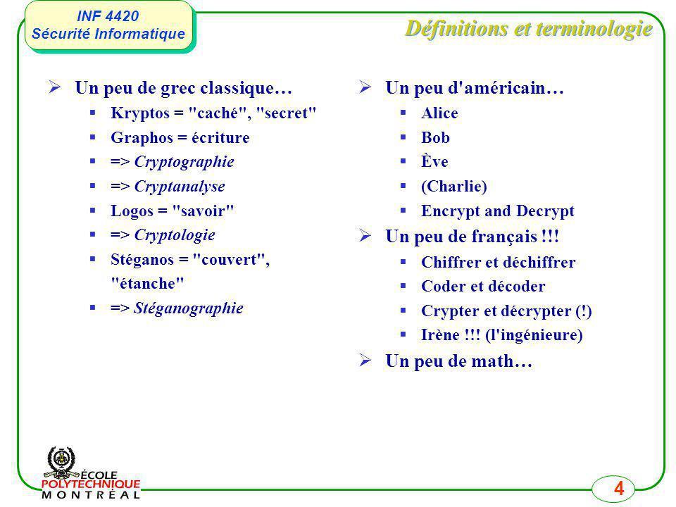 Définitions et terminologie