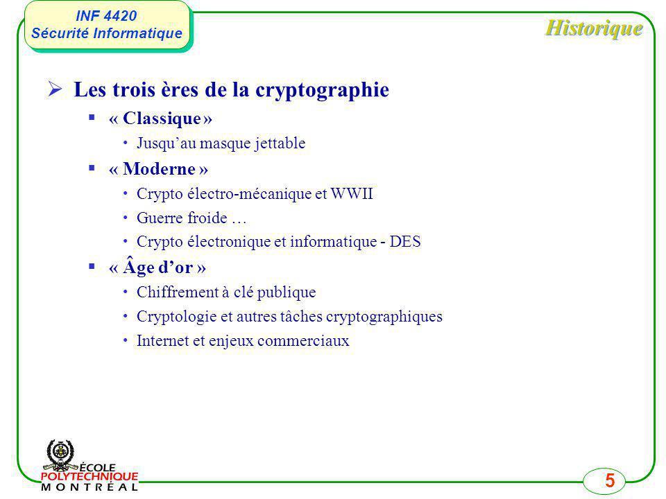 Les trois ères de la cryptographie