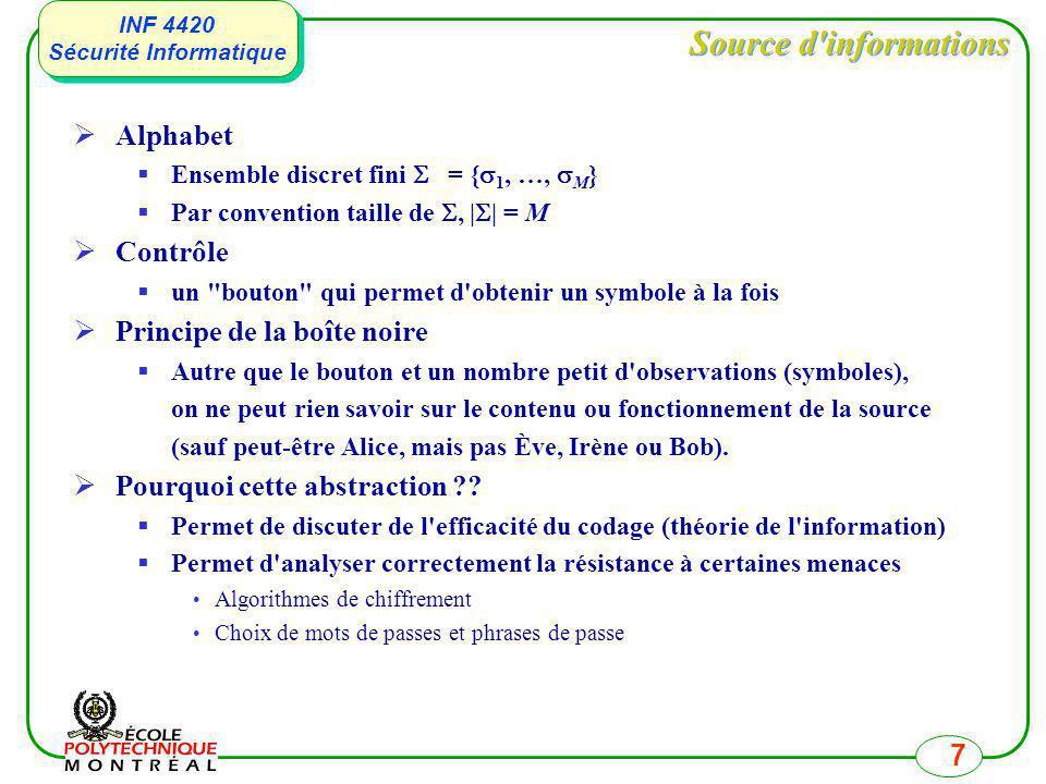 Source d informations Alphabet Contrôle Principe de la boîte noire