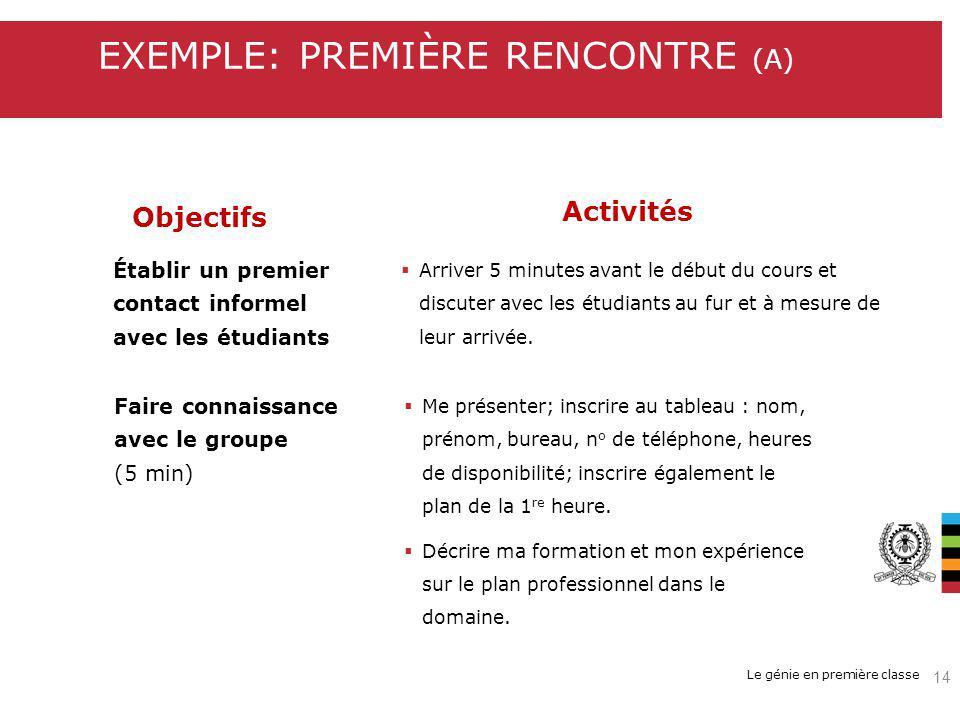 EXEMPLE: PREMIÈRE RENCONTRE (a)