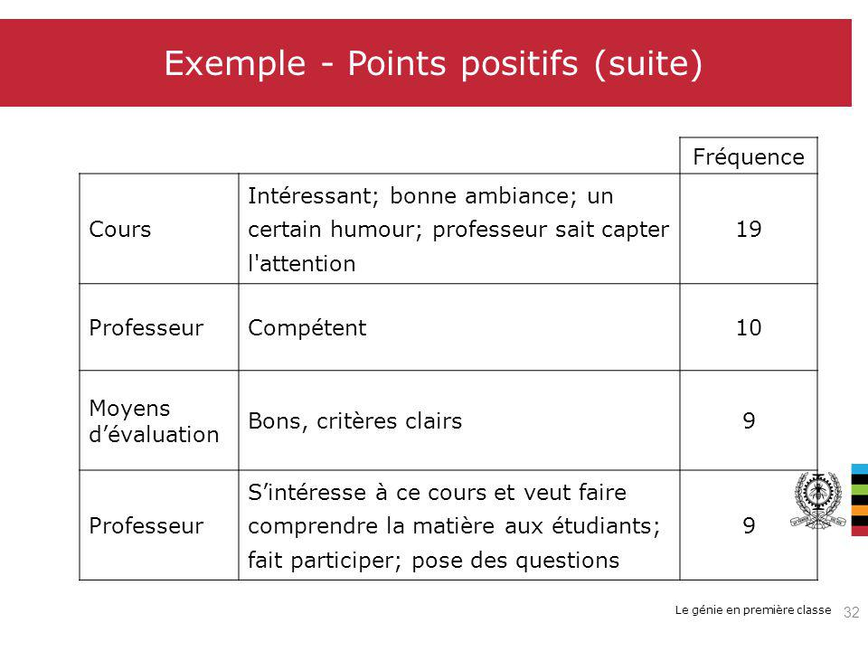 Exemple - Points positifs (suite)