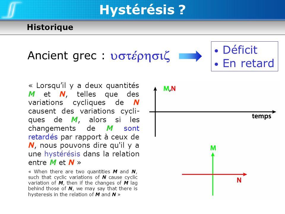 Hystérésis ustέrhsiz Déficit Ancient grec : En retard Historique