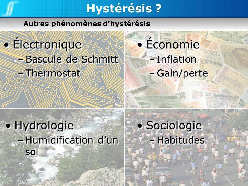 Hystérésis Électronique Économie Hydrologie Sociologie