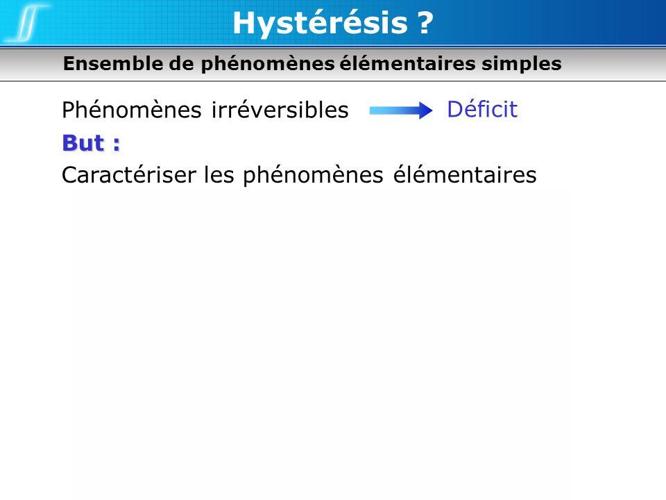 Hystérésis Phénomènes irréversibles Déficit But :