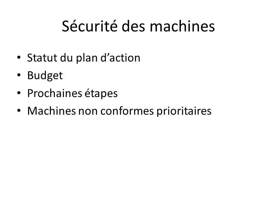 Sécurité des machines Statut du plan d'action Budget Prochaines étapes