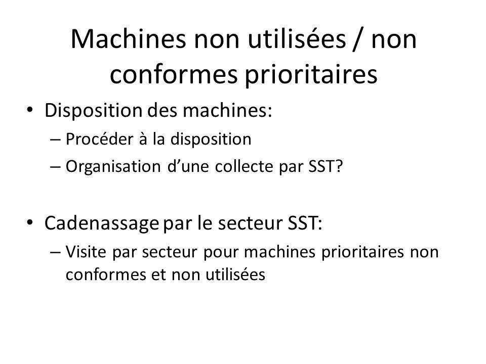 Machines non utilisées / non conformes prioritaires