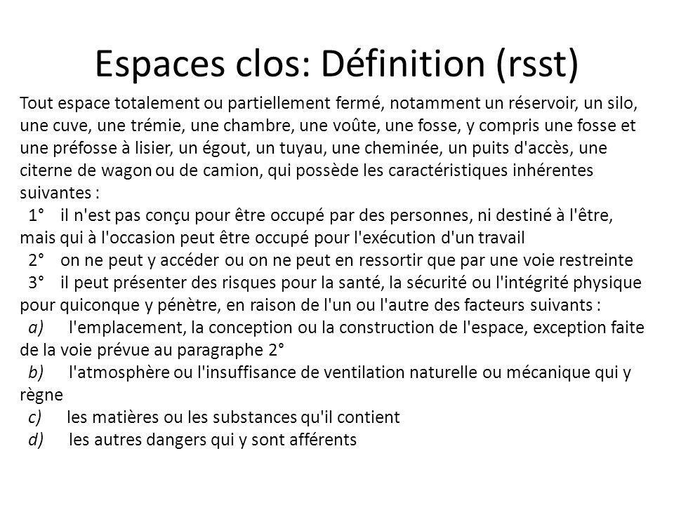 Espaces clos: Définition (rsst)