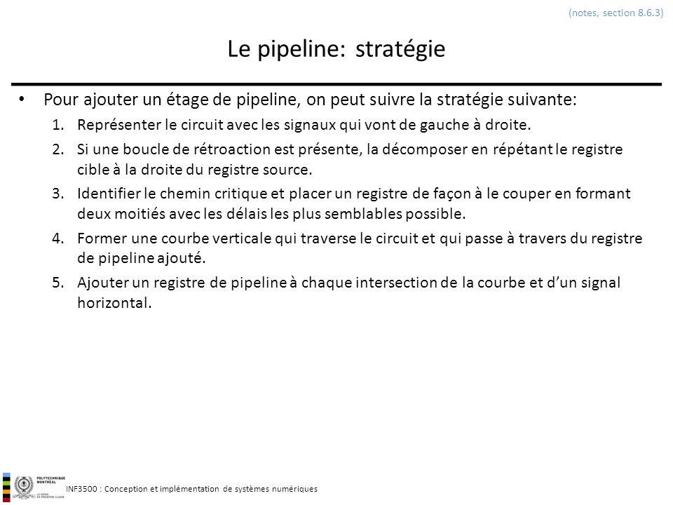 Le pipeline: stratégie