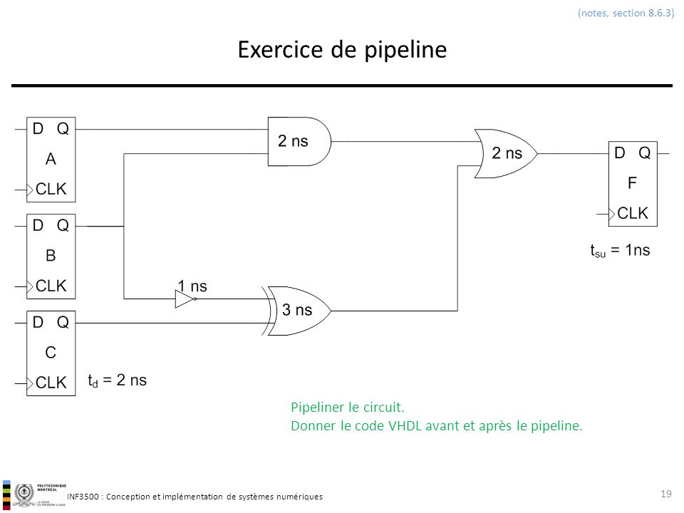 Exercice de pipeline Pipeliner le circuit.