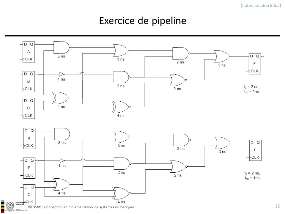 (notes, section 8.6.3) Exercice de pipeline
