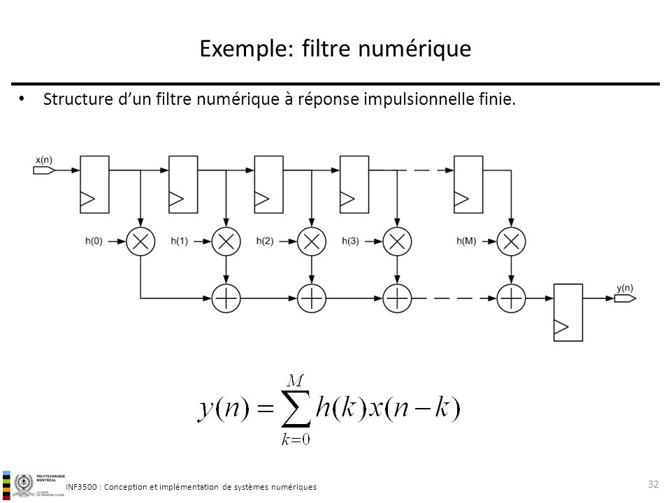 Exemple: filtre numérique