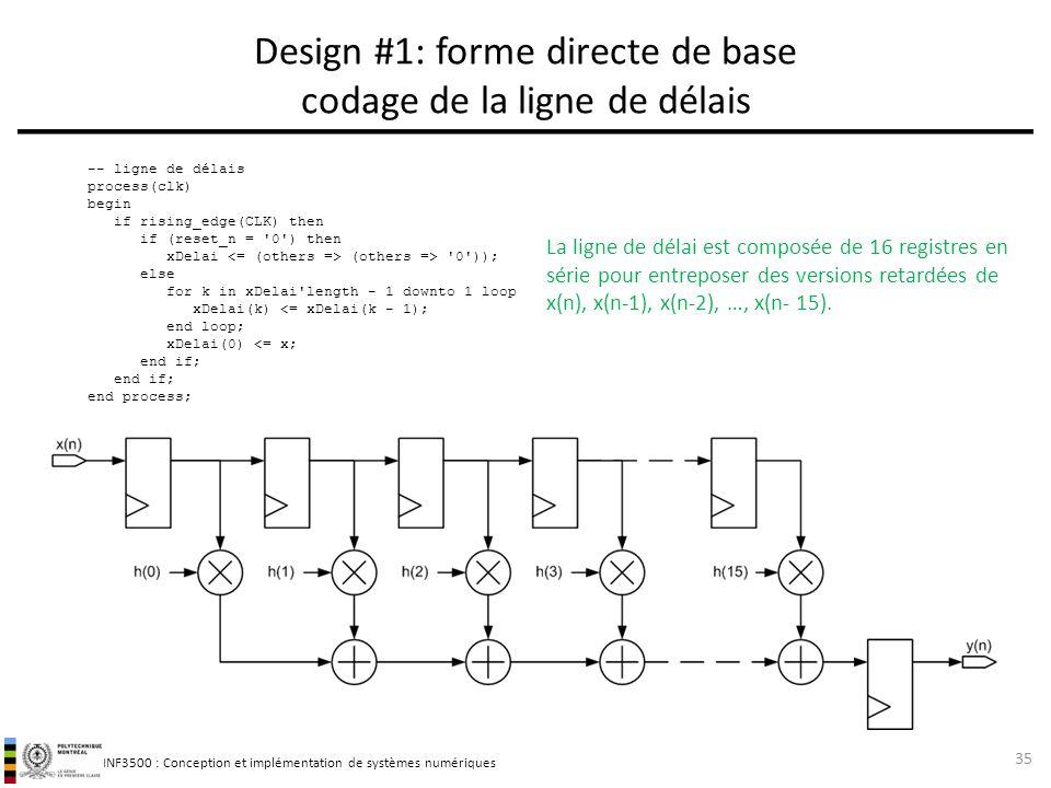 Design #1: forme directe de base codage de la ligne de délais