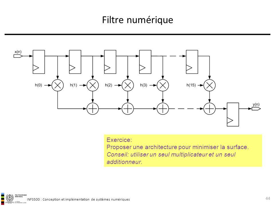 Filtre numérique Exercice: