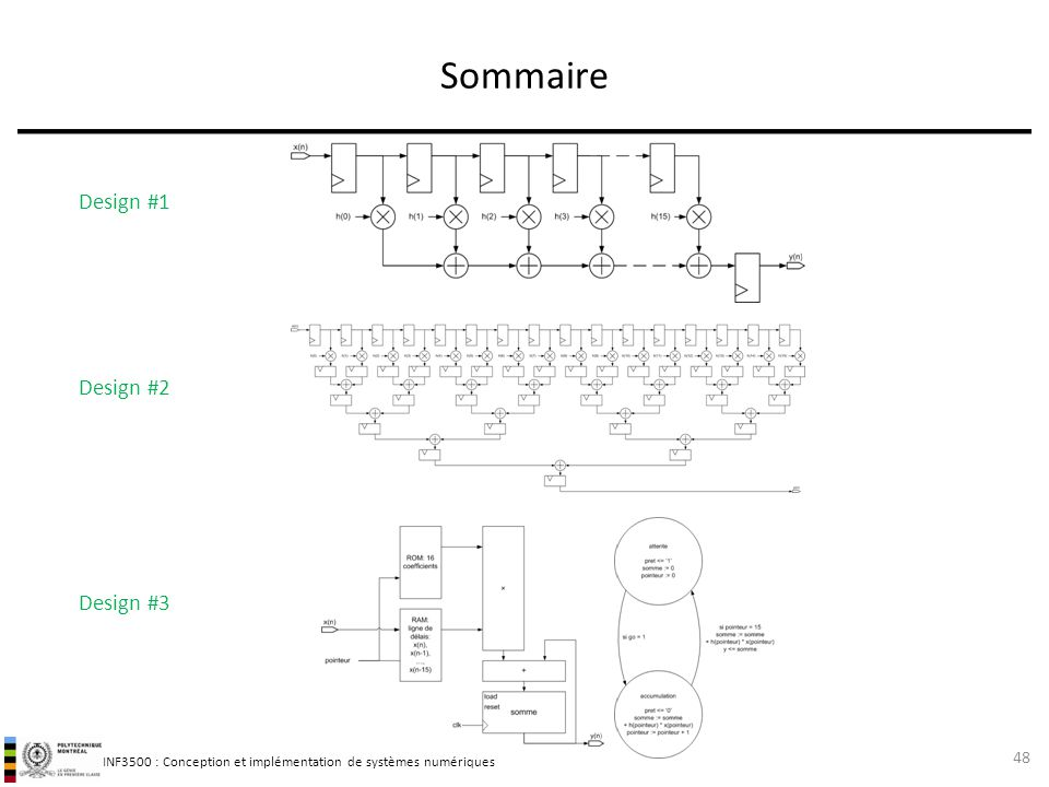 Sommaire Design #1 Design #2 Design #3