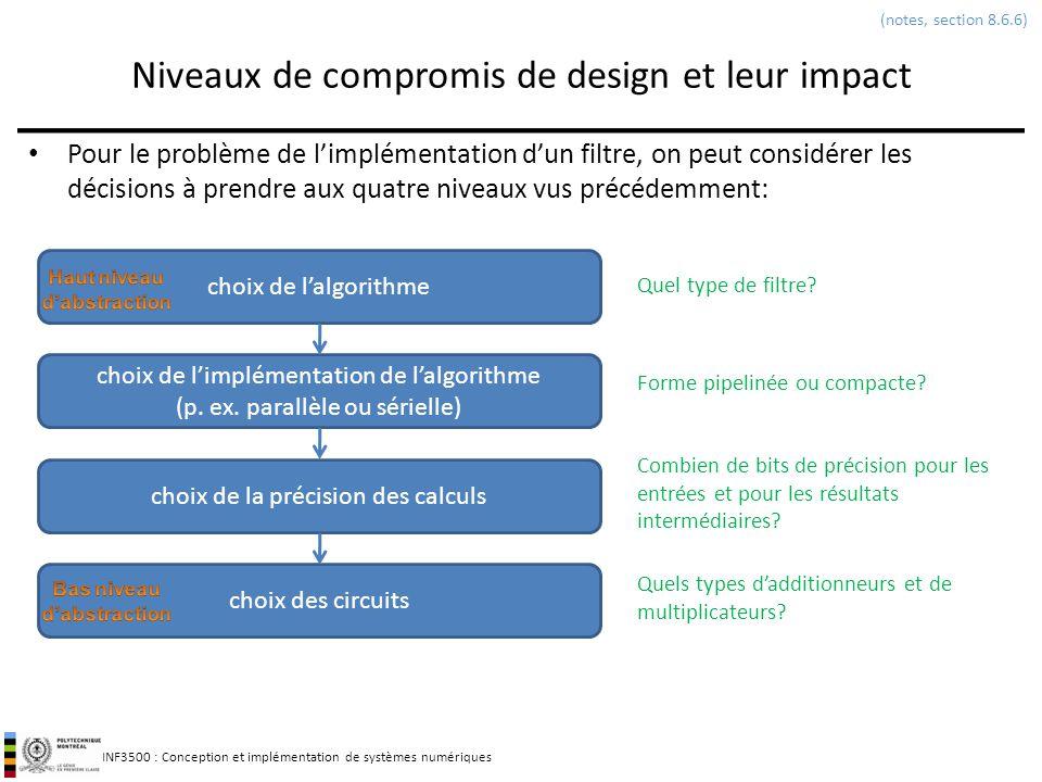 Niveaux de compromis de design et leur impact