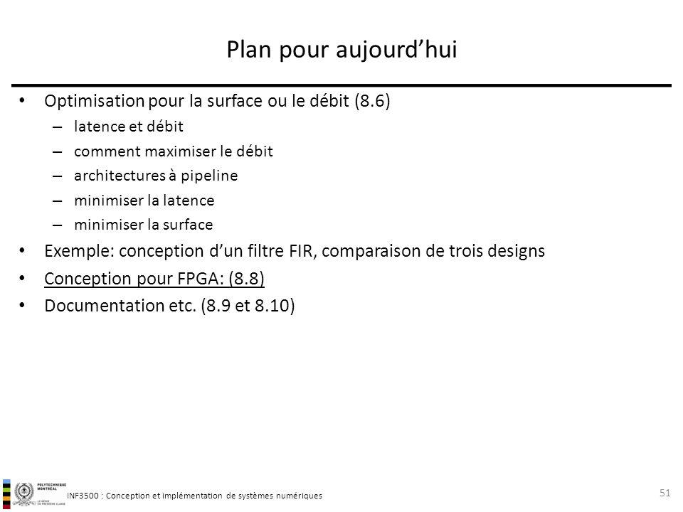 Plan pour aujourd'hui Optimisation pour la surface ou le débit (8.6)