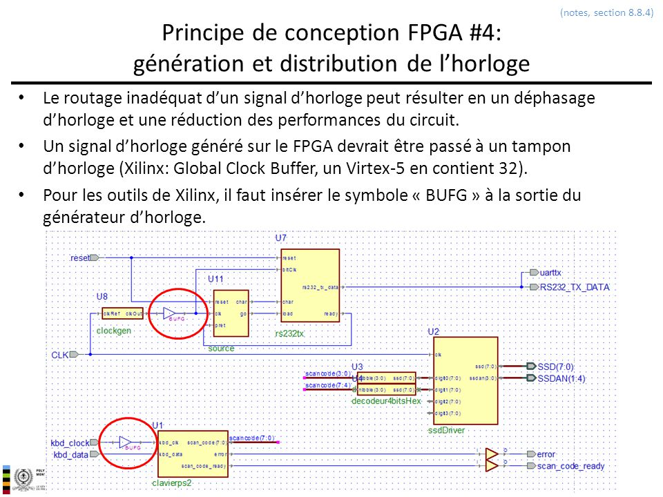 (notes, section 8.8.4) Principe de conception FPGA #4: génération et distribution de l'horloge.