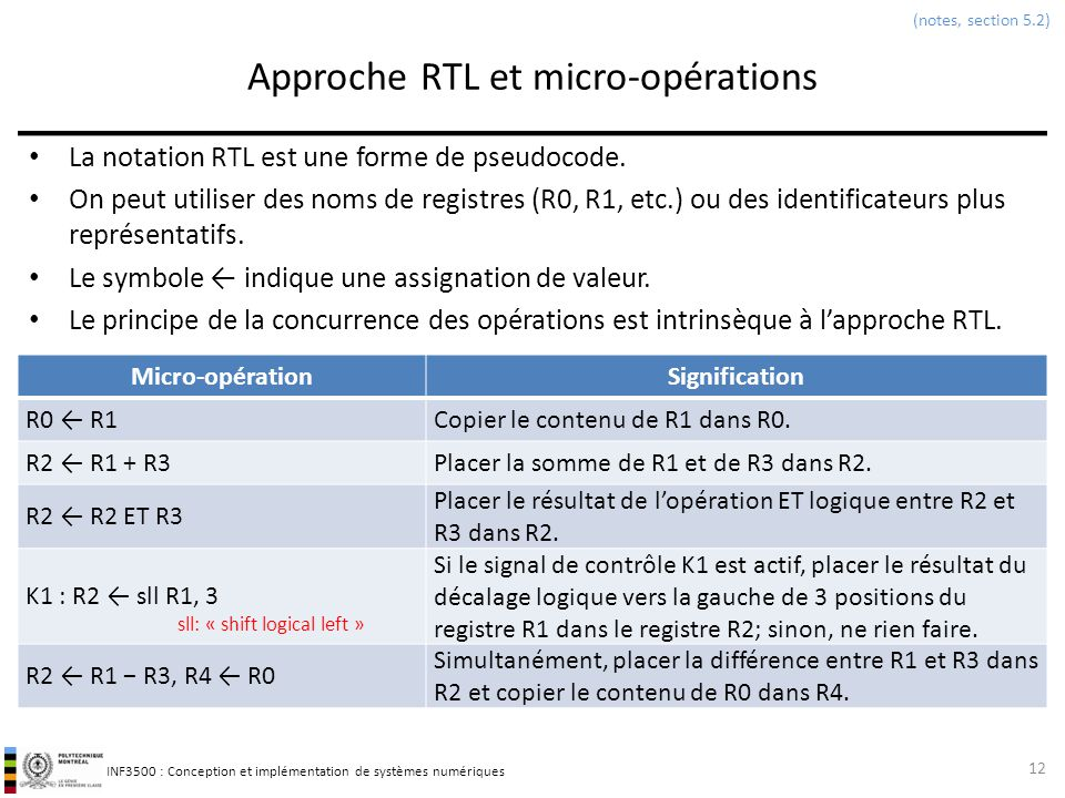 Approche RTL et micro-opérations