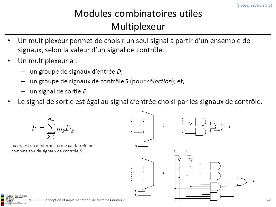 Modules combinatoires utiles Multiplexeur