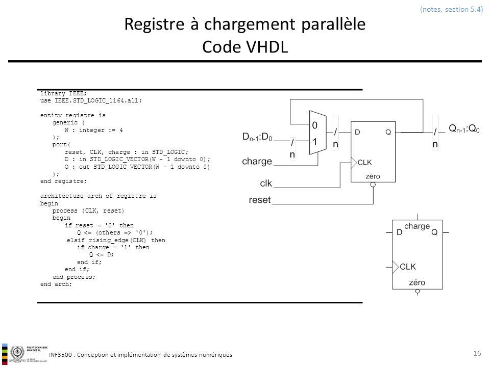Registre à chargement parallèle Code VHDL