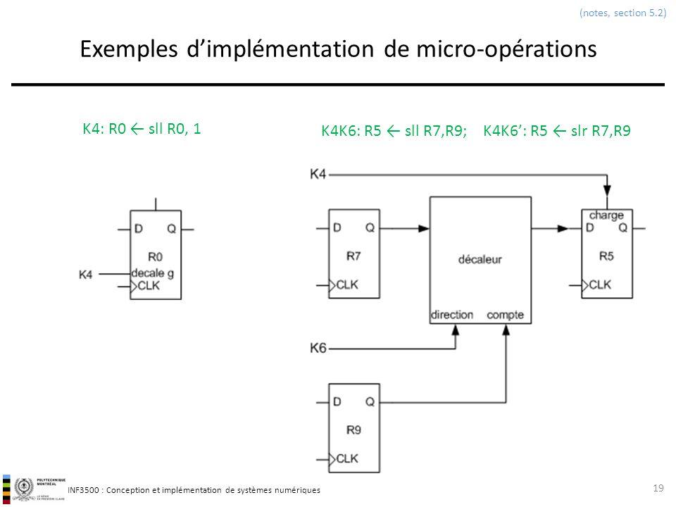 Exemples d'implémentation de micro-opérations