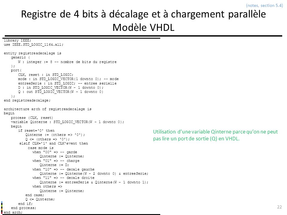Registre de 4 bits à décalage et à chargement parallèle Modèle VHDL