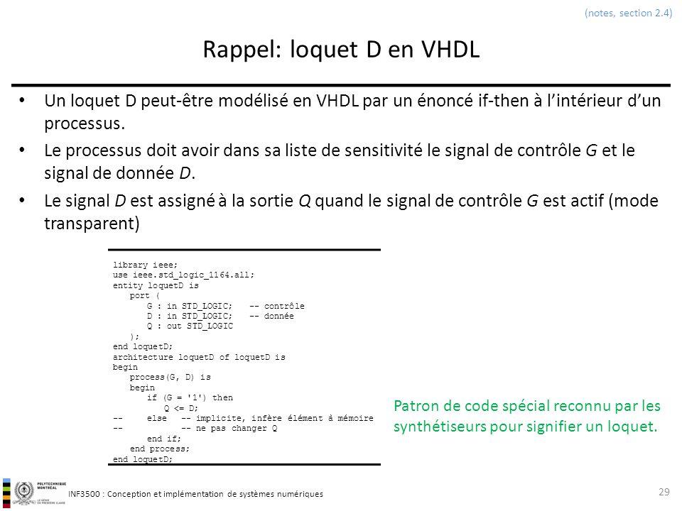 Rappel: loquet D en VHDL