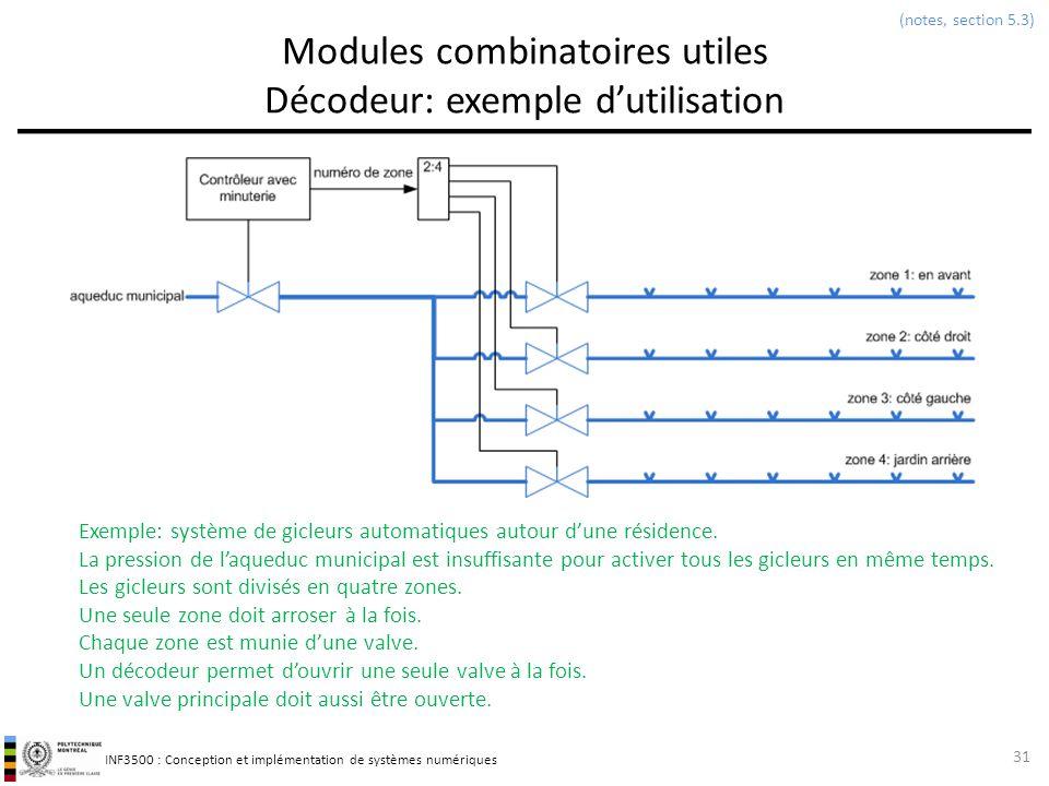 Modules combinatoires utiles Décodeur: exemple d'utilisation