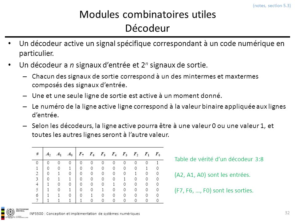 Modules combinatoires utiles Décodeur