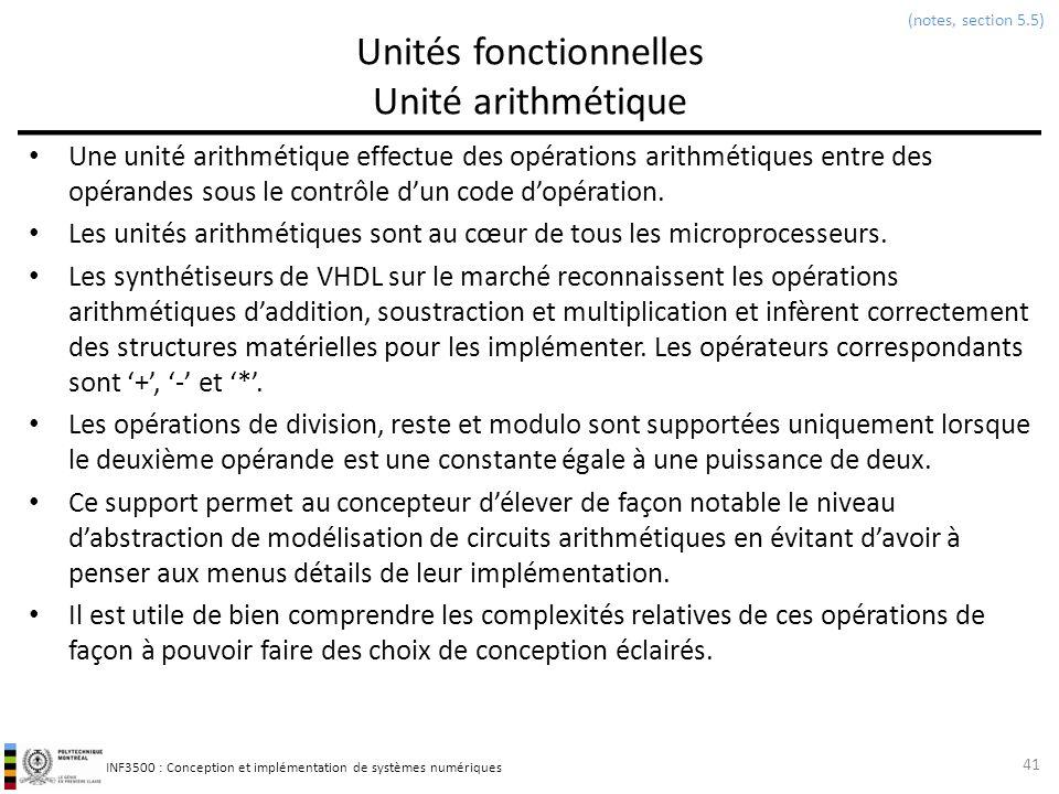 Unités fonctionnelles Unité arithmétique
