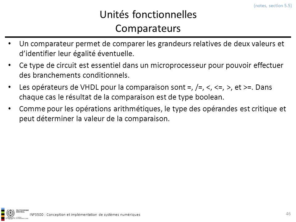 Unités fonctionnelles Comparateurs