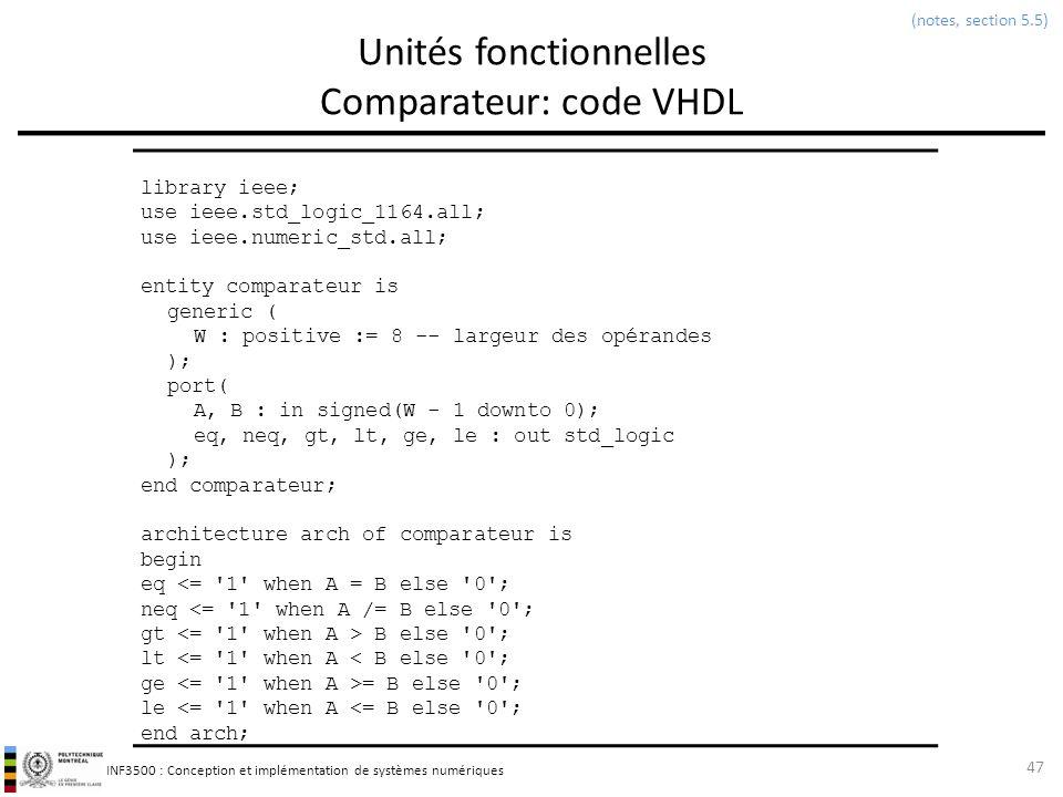Unités fonctionnelles Comparateur: code VHDL