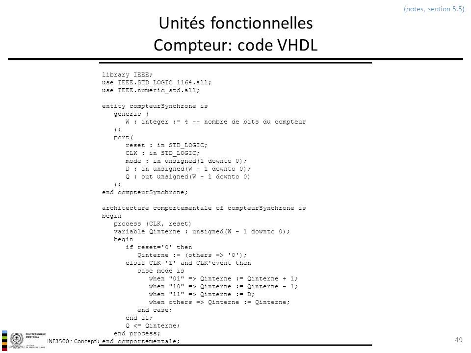 Unités fonctionnelles Compteur: code VHDL