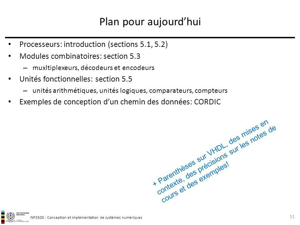 Plan pour aujourd'hui Processeurs: introduction (sections 5.1, 5.2)