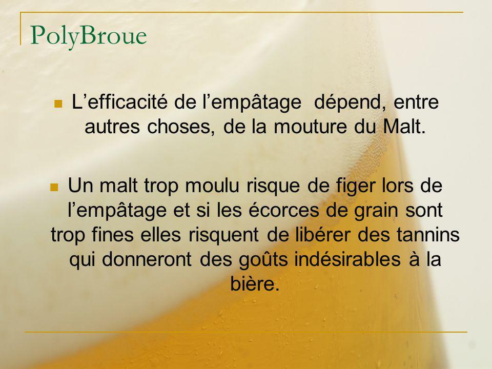 PolyBroue L'efficacité de l'empâtage dépend, entre autres choses, de la mouture du Malt.