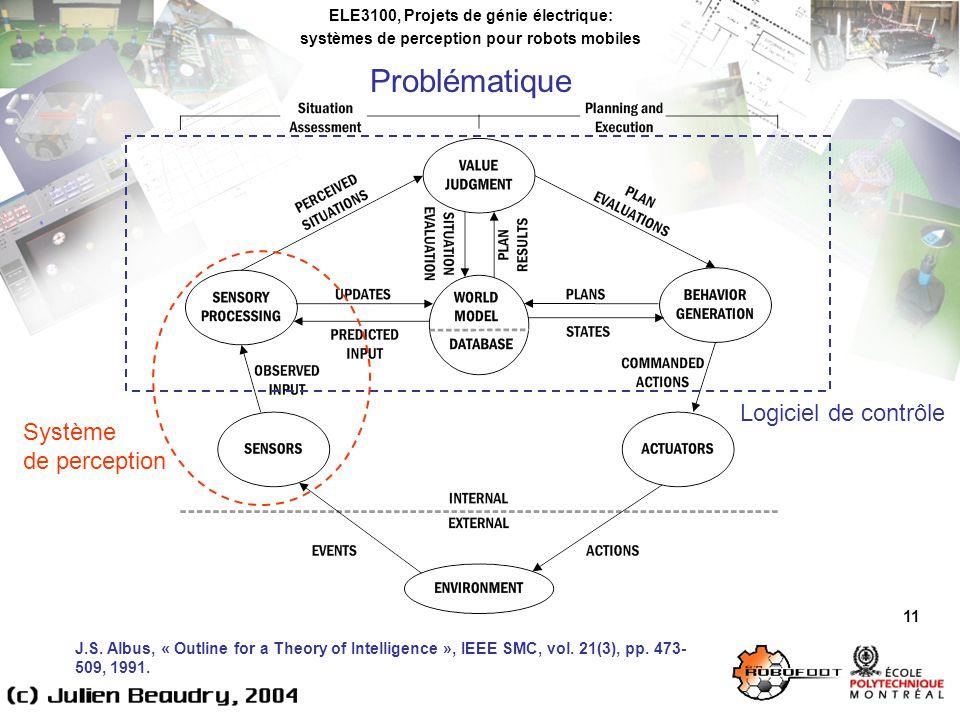 Problématique Logiciel de contrôle Système de perception