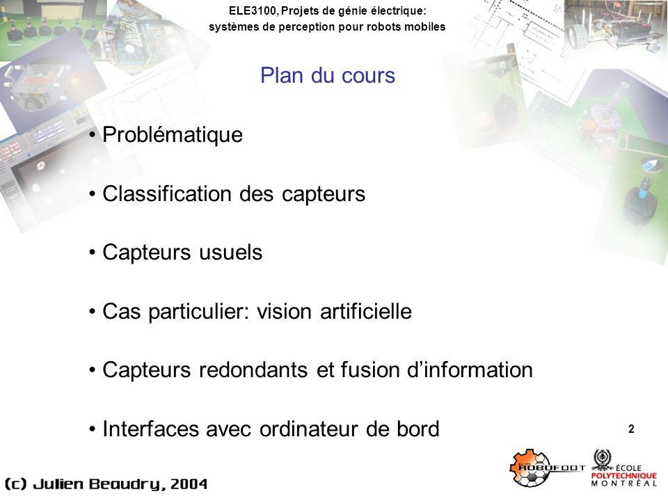 Classification des capteurs Capteurs usuels